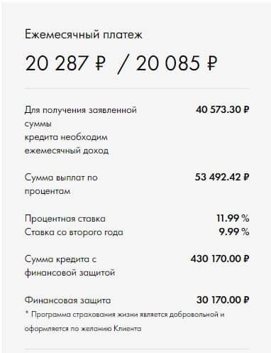 райффайзенбанк потребительский кредит ставка