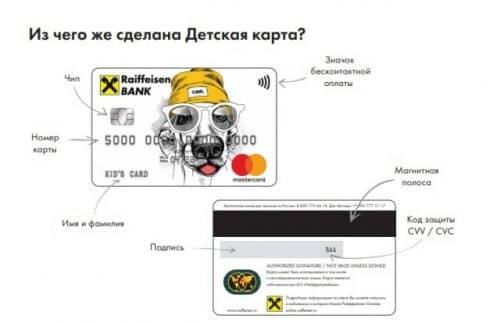 Детская дебетовая карта Райффайзен банка инструкция