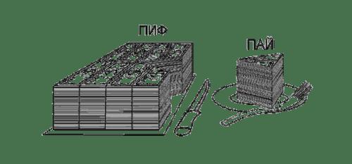 Райффайзен управление активами ПИФы