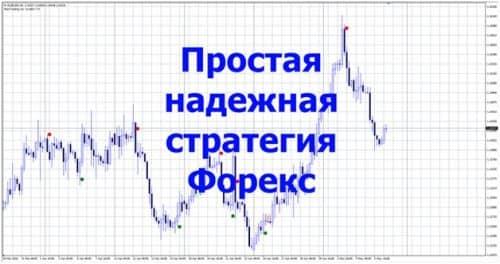 Торговая стратегия Форекс: стабильная и прибыльная