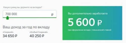 Пакет услуг Премьер от Сбербанка