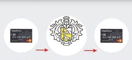 Тинькофф комиссия за перевод на карту другого банка