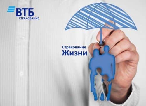 ВТБ банк рефинансирование кредитов