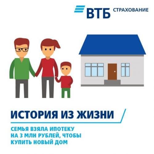 ВТБ страхование ипотеки организации