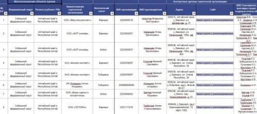 Оценка квартиры для ипотеки ВТБ список