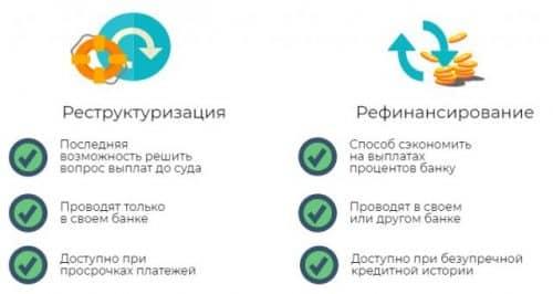 ВТБ реструктуризация кредита другого банка