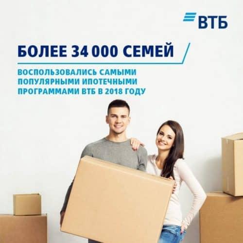 Ипотечный калькулятор ВТБ вторичное жилье