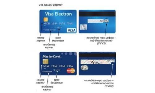 Как узнать на кого оформлена карта ВТБ по номеру карты