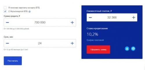 отп банк в санкт петербурге кредит наличными
